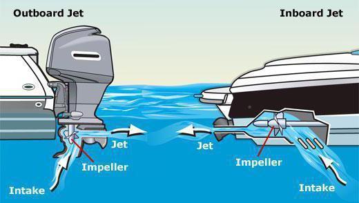 Самодельный водомет для лодки своими руками, фото и видео примеры