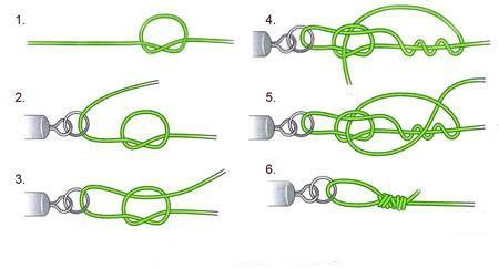 Как привязать вертлюжок к основной леске - 4 лучших способа