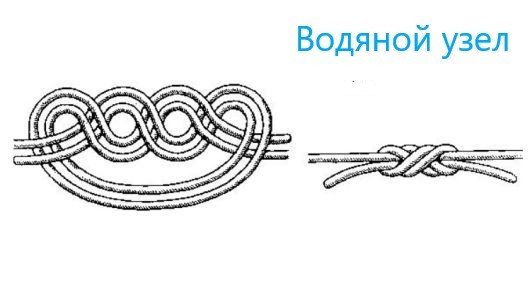 Как вязать узлы на леске, типы рыболовных узлов и типы лесок