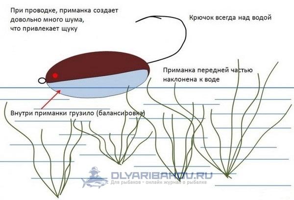 Ловля щуки на хорватское яйцо: способ ловли, правильная проводка