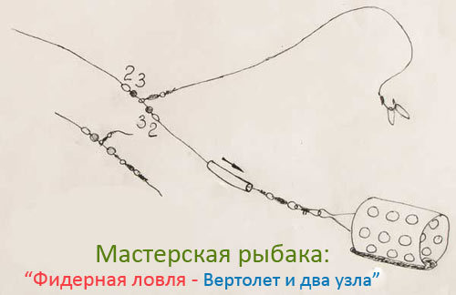 Фидерная оснастка вертолет и два узла, для ловли на течении