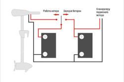 Как сделать лодочный электромотор своими руками, инструменты и материалы