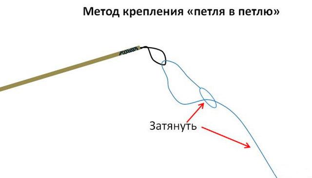 Ловля на отводной поводок: советы начинающим