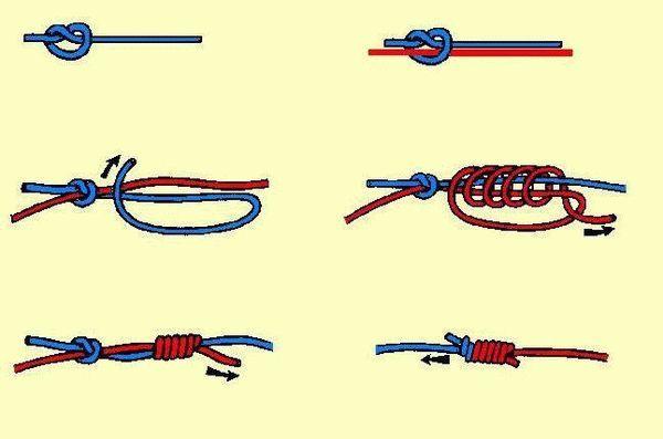 Как вязать рыболовный узел