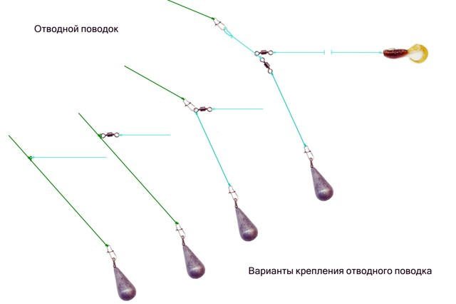 Окунь на отводной поводок, техника ловли, способы монтажа оснастки