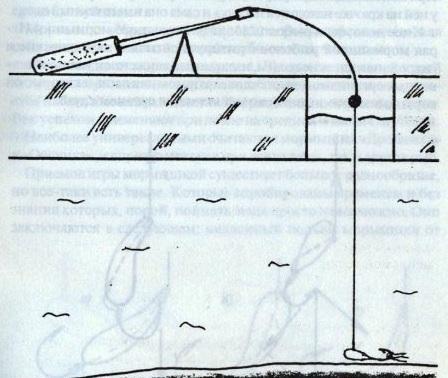 Мормышка на леща зимой: уловистые модели, техника и тактика ловли