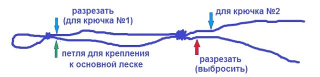 Как привязать на удочку два крючка: 3 способа для поплавочной удочки