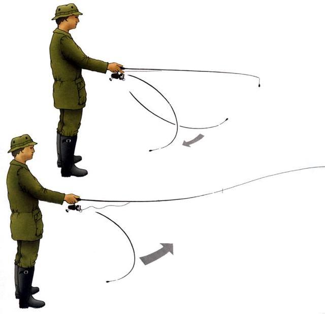 Как правильно забрасывать спиннинг с безынерционной катушкой