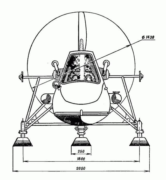 Аэросани самоделки: технические характеристики, как сделать своими руками