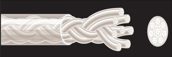 Плетенка для спиннинга: как выбрать лучшую, свойства, особенности